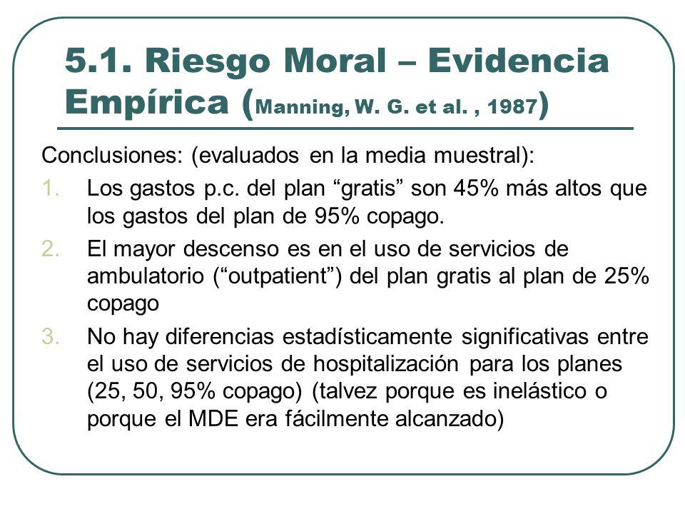 5.1. Riesgo Moral – Evidencia Empírica (Manning, W. G. et al. , 1987)