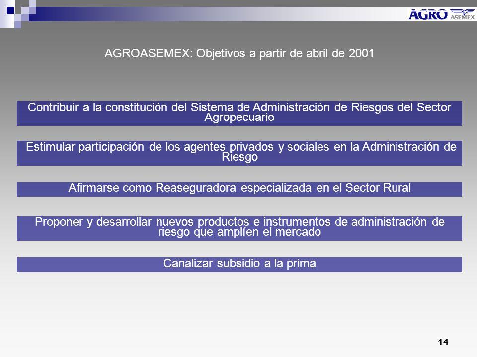 AGROASEMEX: Objetivos a partir de abril de 2001