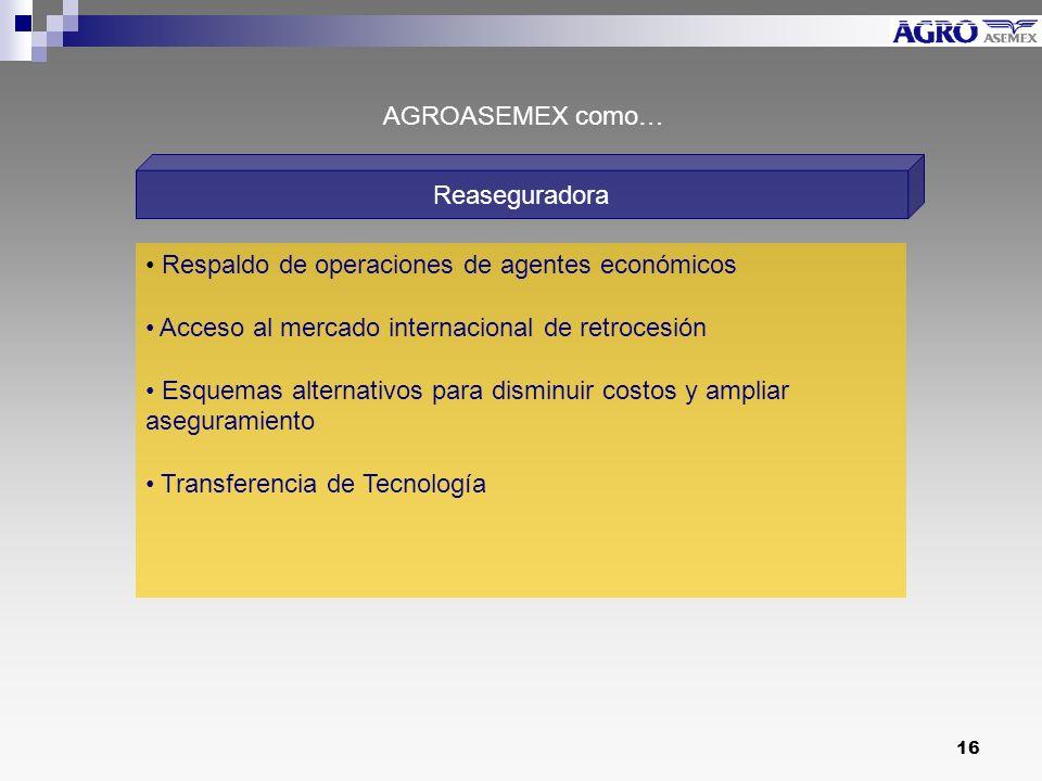 AGROASEMEX como… Reaseguradora. Respaldo de operaciones de agentes económicos. Acceso al mercado internacional de retrocesión.