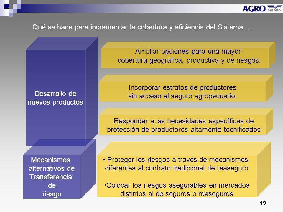 Qué se hace para incrementar la cobertura y eficiencia del Sistema….