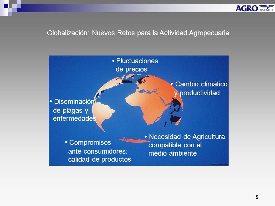 Globalización: Nuevos Retos para la Actividad Agropecuaria