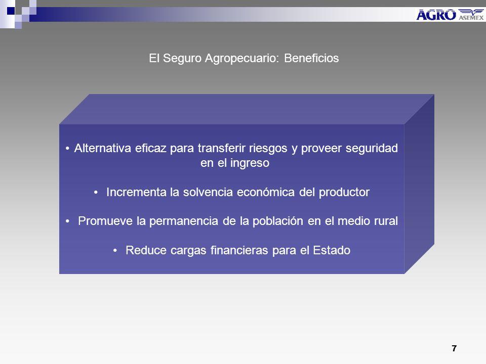 El Seguro Agropecuario: Beneficios