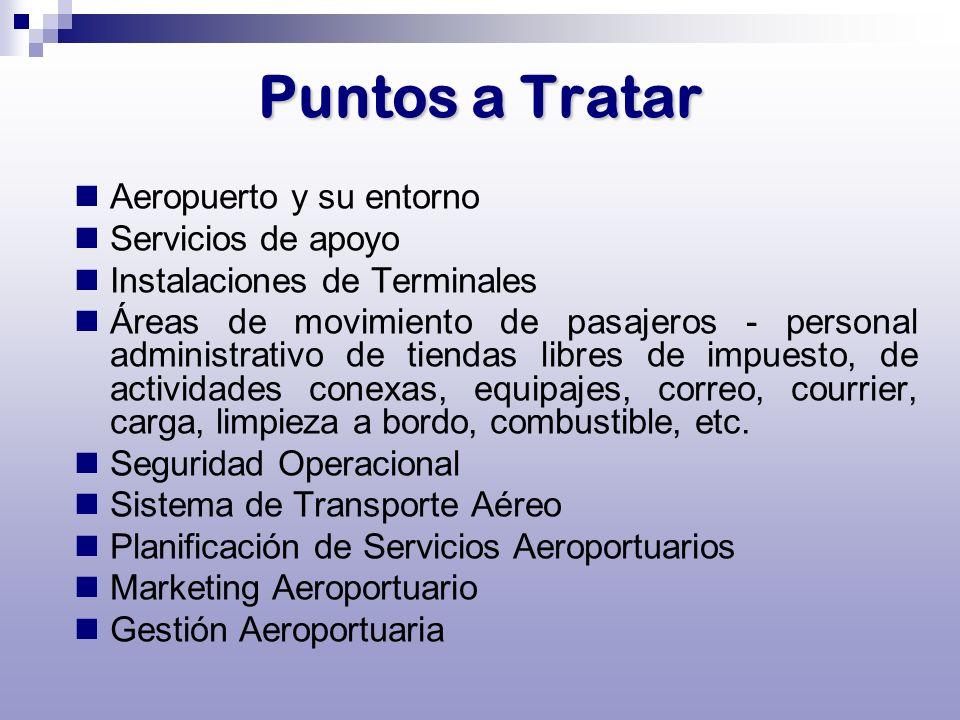 Puntos a Tratar Aeropuerto y su entorno Servicios de apoyo