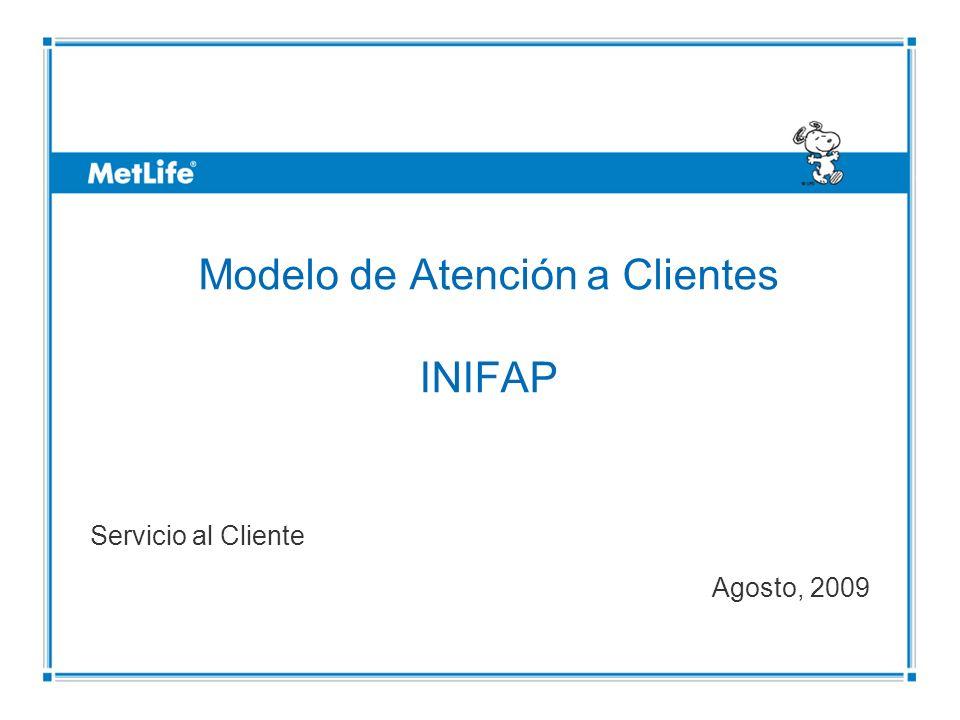 Modelo de Atención a Clientes INIFAP