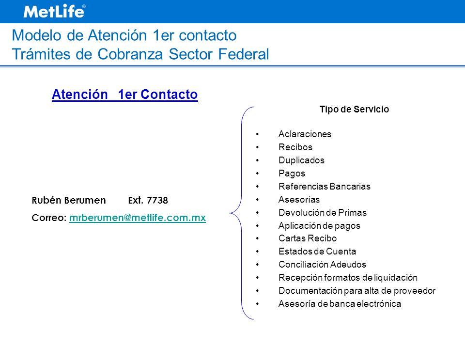 Modelo de Atención 1er contacto Trámites de Cobranza Sector Federal