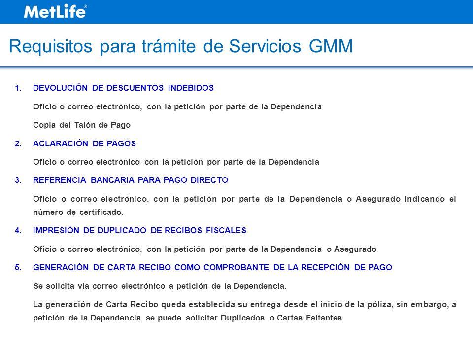 Requisitos para trámite de Servicios GMM