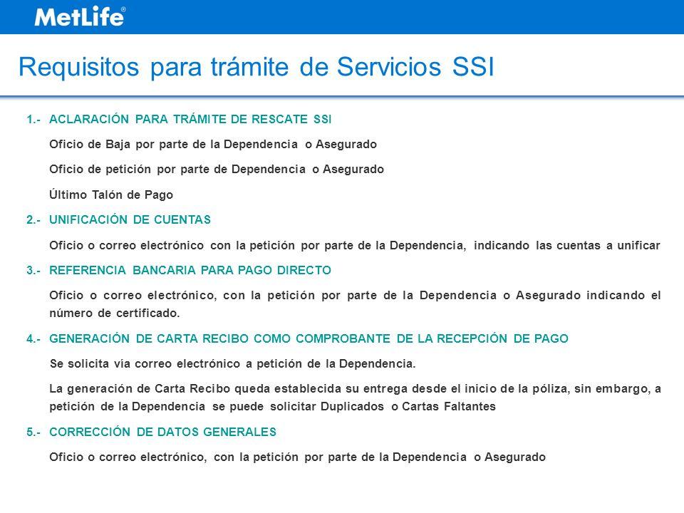 Requisitos para trámite de Servicios SSI