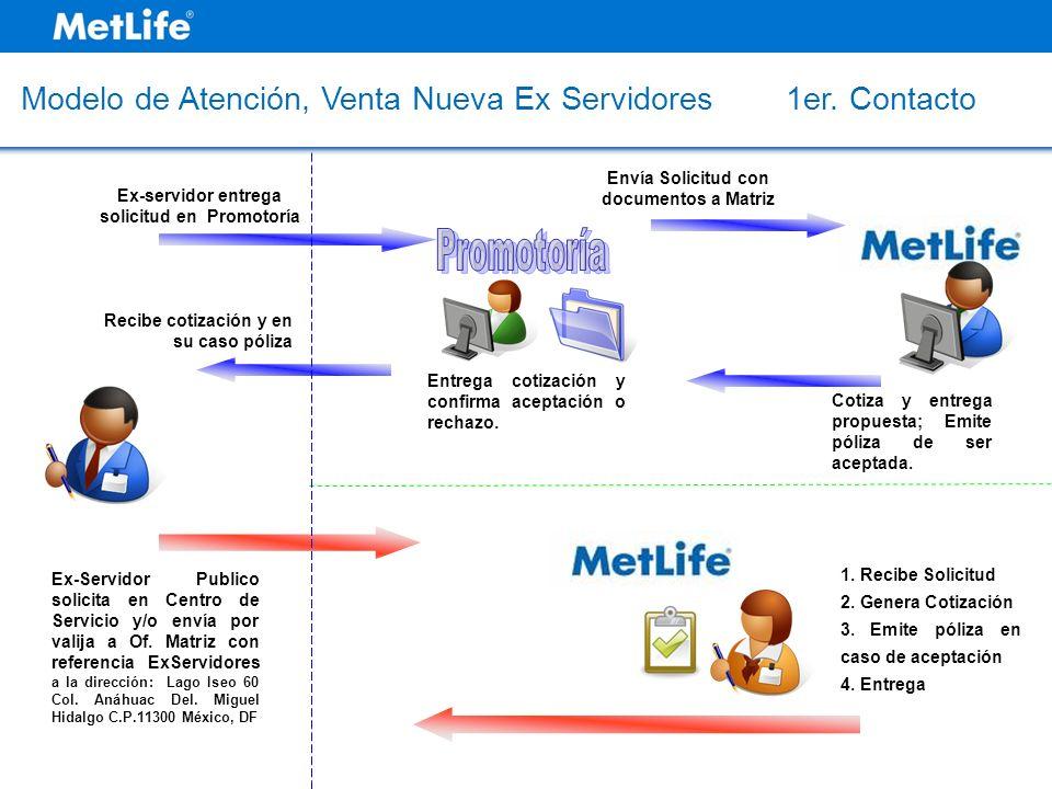 Modelo de Atención, Venta Nueva Ex Servidores 1er. Contacto