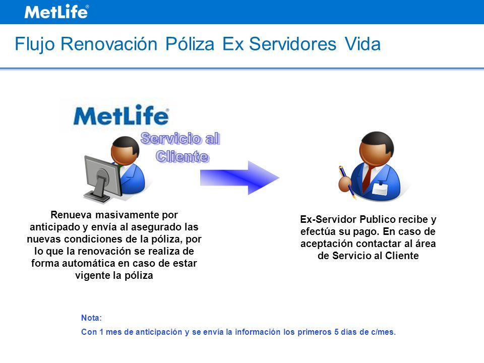 Flujo Renovación Póliza Ex Servidores Vida