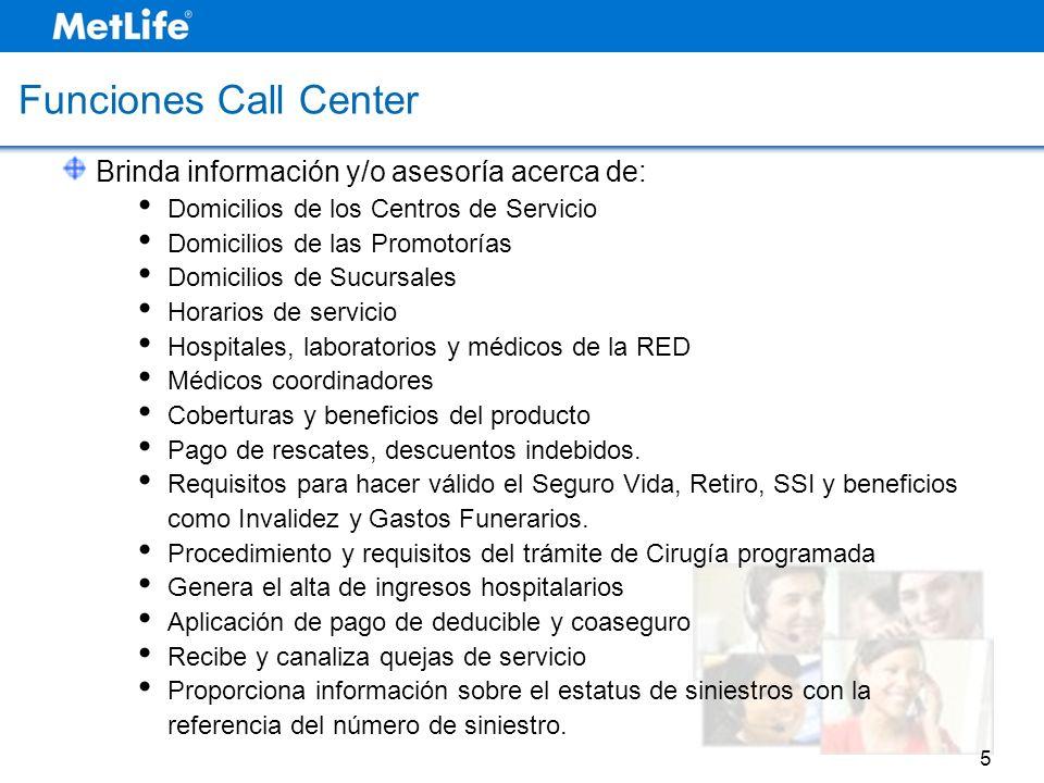 Funciones Call Center Brinda información y/o asesoría acerca de: