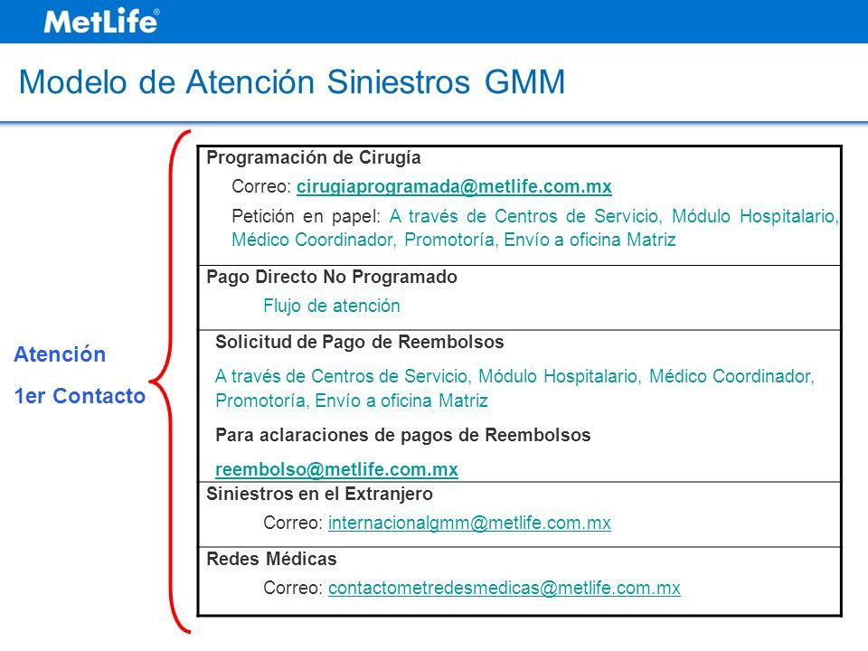 Modelo de Atención Siniestros GMM