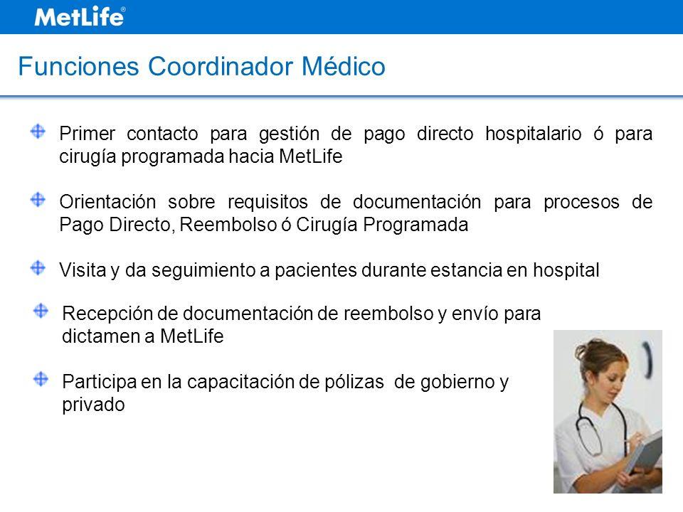 Funciones Coordinador Médico