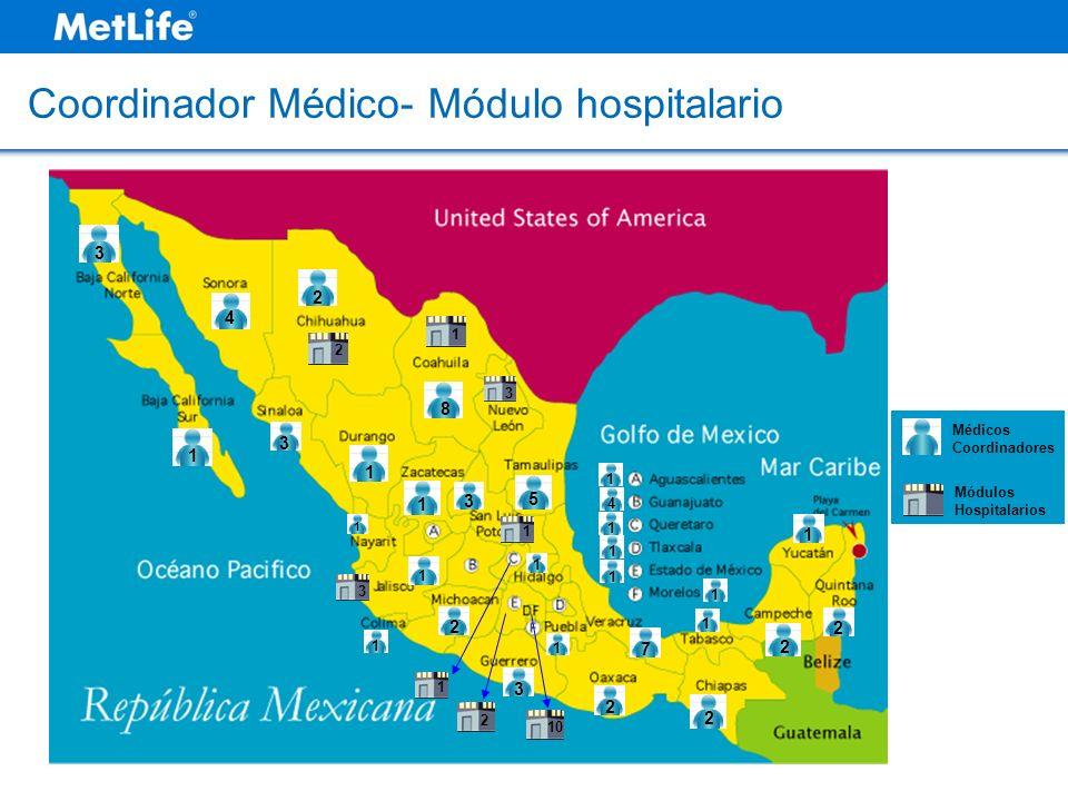 Coordinador Médico- Módulo hospitalario