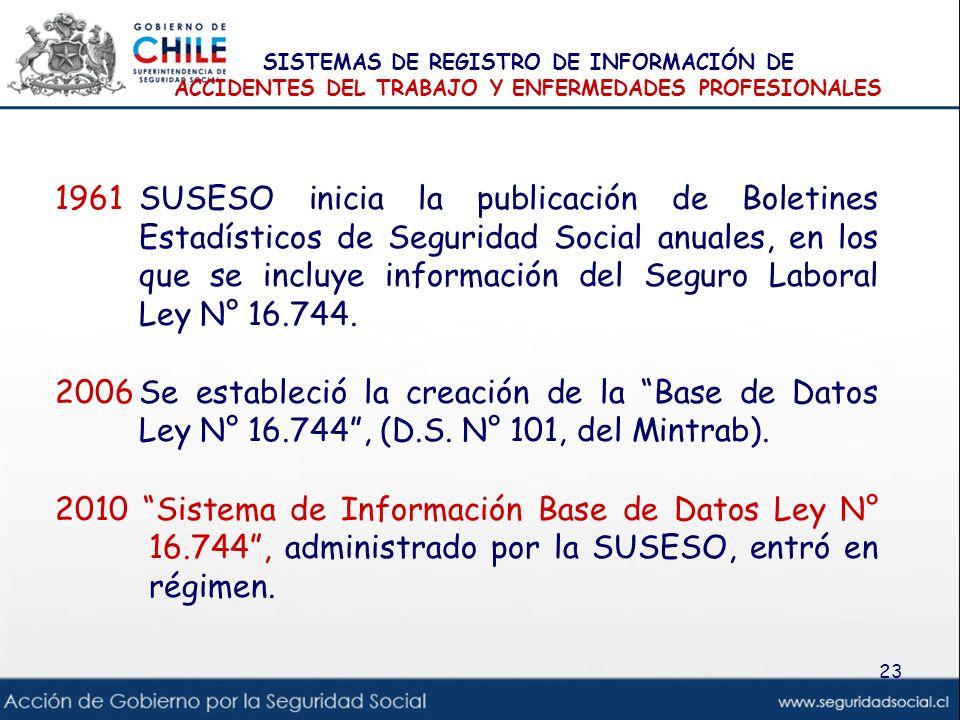 SISTEMAS DE REGISTRO DE Información DE ACCIDENTES DEL TRABAJO Y ENFERMEDADES PROFESIONALES