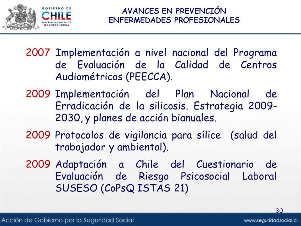 Avances en Prevención ENFERMEDADES PROFESIONALES