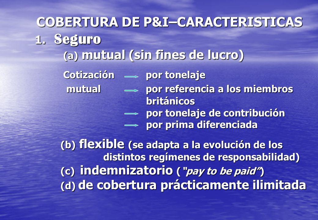 COBERTURA DE P&I–CARACTERISTICAS 1