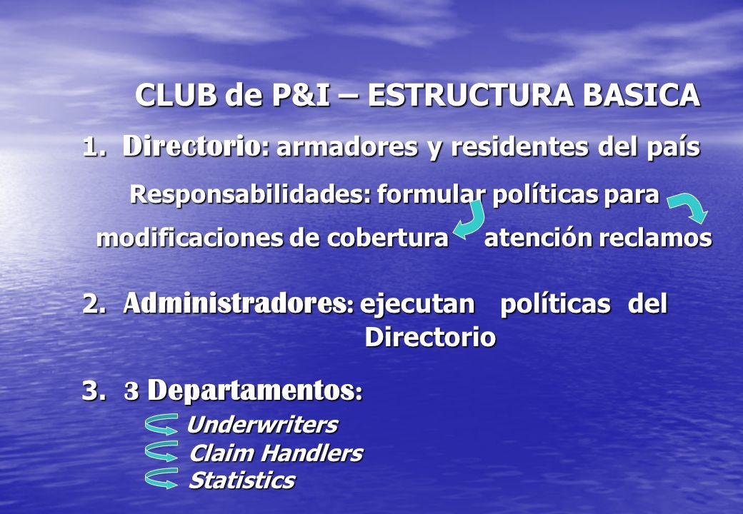 CLUB de P&I – ESTRUCTURA BASICA 1
