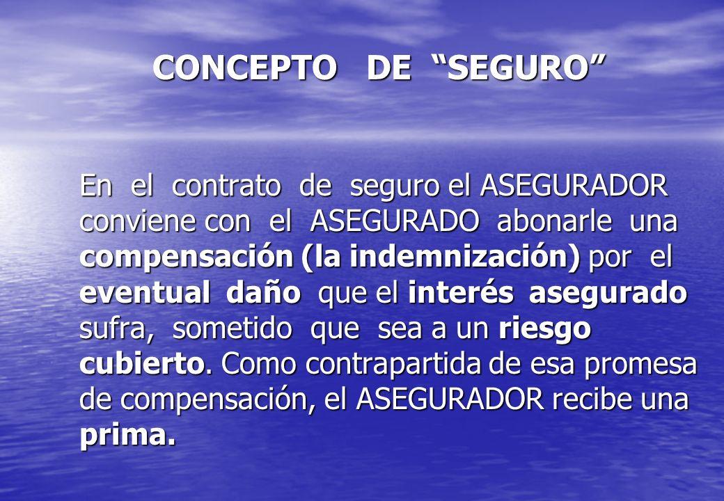 CONCEPTO DE SEGURO En el contrato de seguro el ASEGURADOR conviene con el ASEGURADO abonarle una compensación (la indemnización) por el eventual daño que el interés asegurado sufra, sometido que sea a un riesgo cubierto.