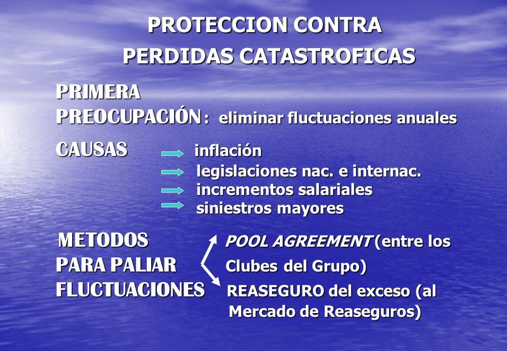 PROTECCION CONTRA PERDIDAS CATASTROFICAS PRIMERA PREOCUPACIÓN : eliminar fluctuaciones anuales CAUSAS inflación legislaciones nac.