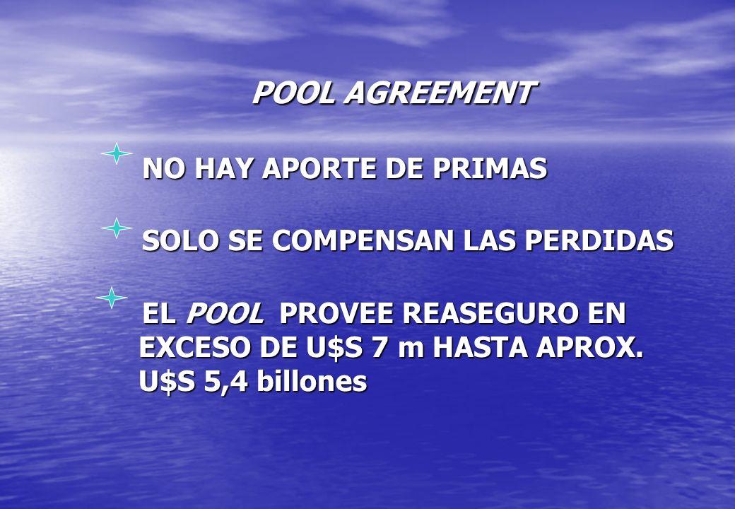 POOL AGREEMENT NO HAY APORTE DE PRIMAS SOLO SE COMPENSAN LAS PERDIDAS EL POOL PROVEE REASEGURO EN EXCESO DE U$S 7 m HASTA APROX.