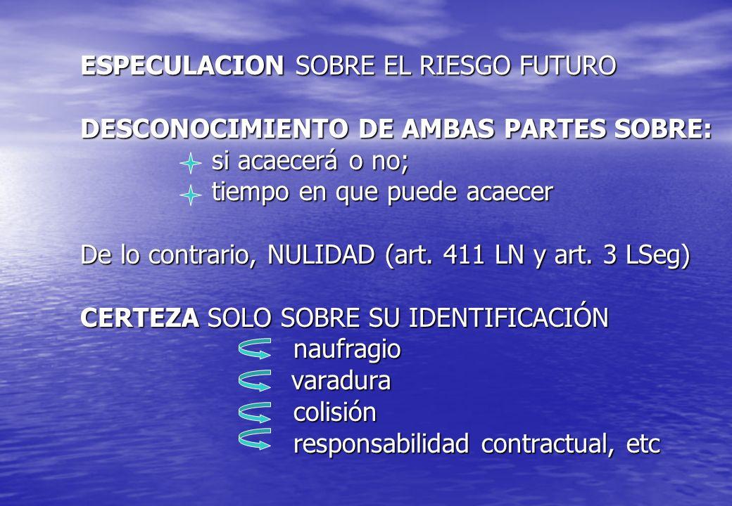 ESPECULACION SOBRE EL RIESGO FUTURO DESCONOCIMIENTO DE AMBAS PARTES SOBRE: si acaecerá o no; tiempo en que puede acaecer De lo contrario, NULIDAD (art.