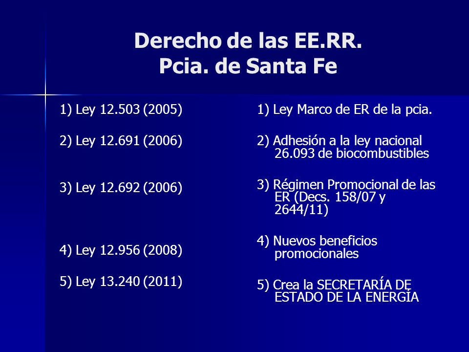 Derecho de las EE.RR. Pcia. de Santa Fe