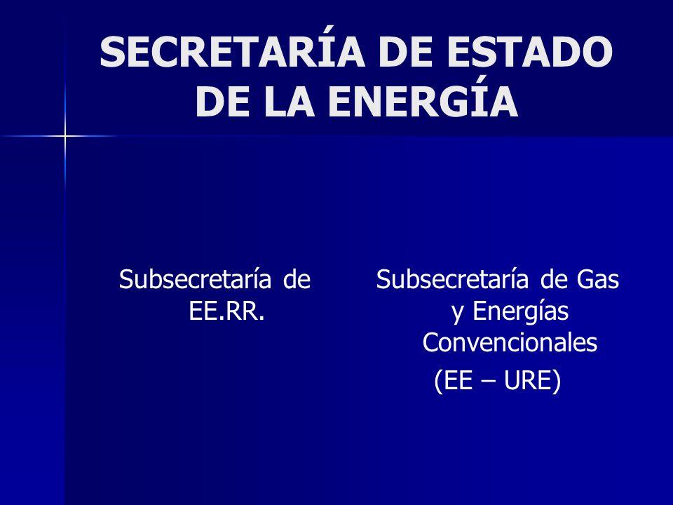 SECRETARÍA DE ESTADO DE LA ENERGÍA