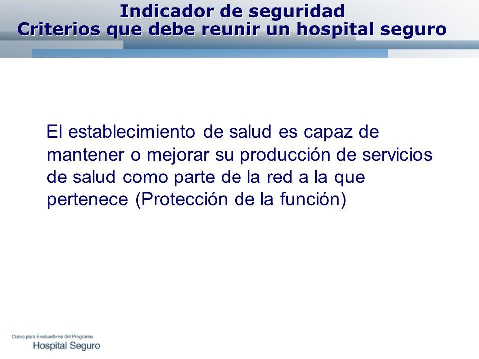 Indicador de seguridad Criterios que debe reunir un hospital seguro