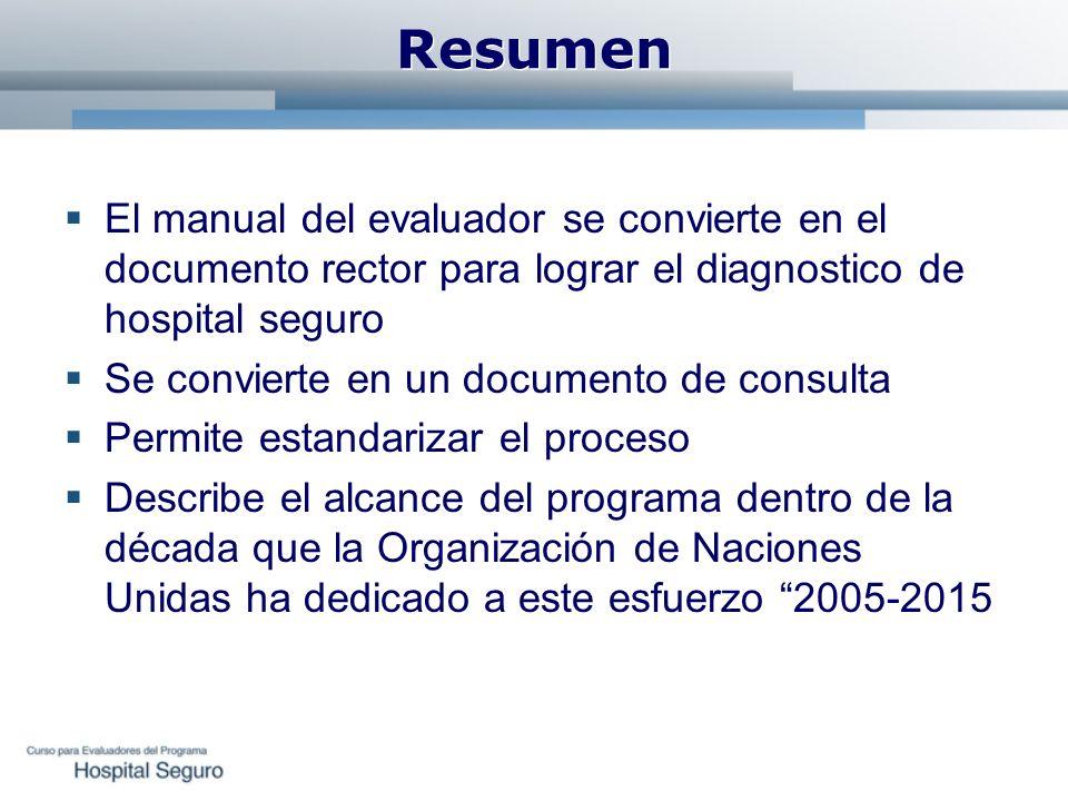 Resumen El manual del evaluador se convierte en el documento rector para lograr el diagnostico de hospital seguro.
