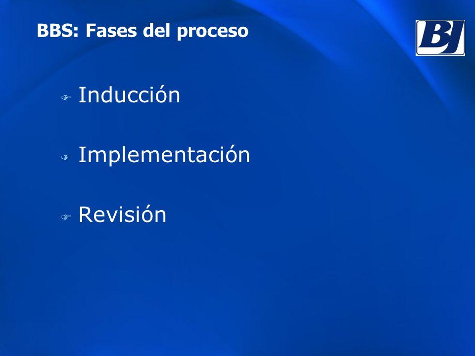 BBS: Fases del proceso Inducción Implementación Revisión