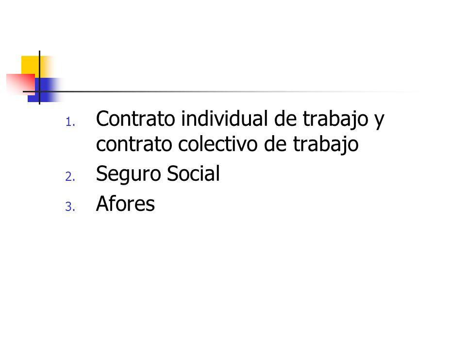 Contrato individual de trabajo y contrato colectivo de trabajo