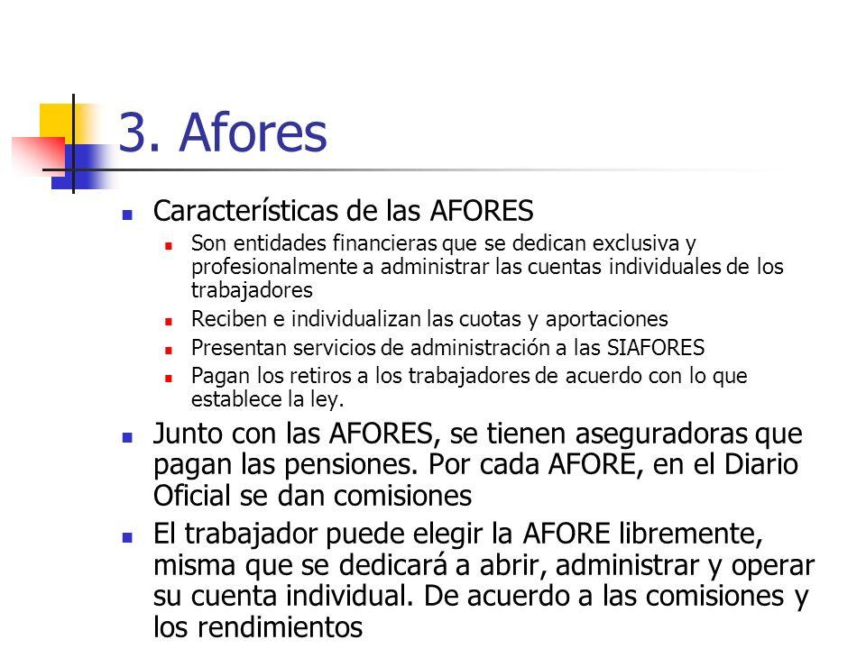 3. Afores Características de las AFORES