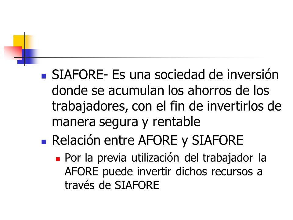 Relación entre AFORE y SIAFORE