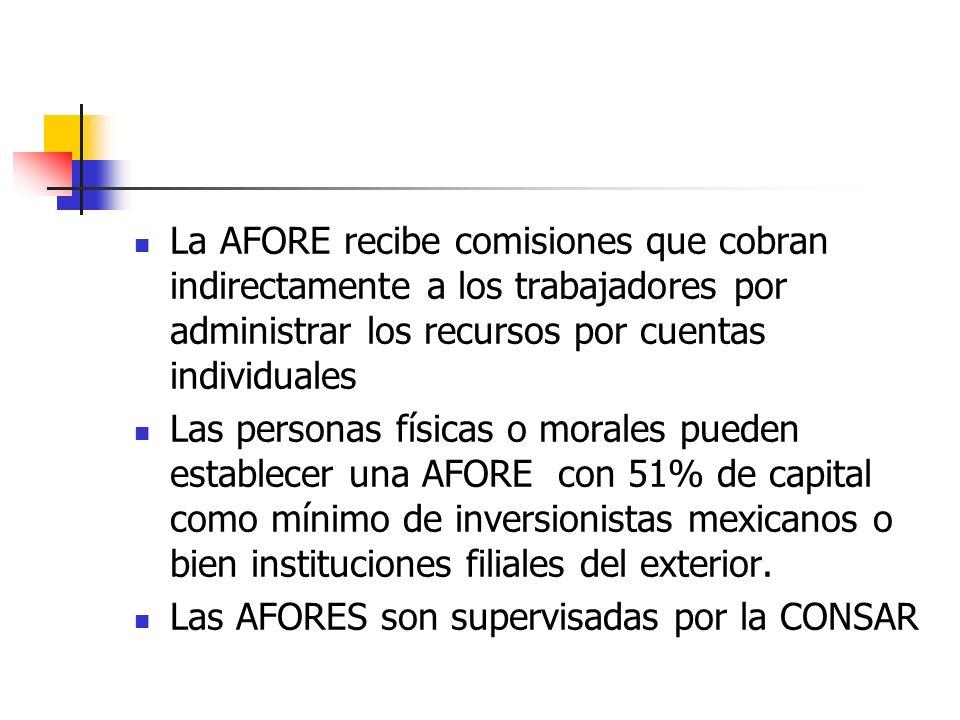 La AFORE recibe comisiones que cobran indirectamente a los trabajadores por administrar los recursos por cuentas individuales