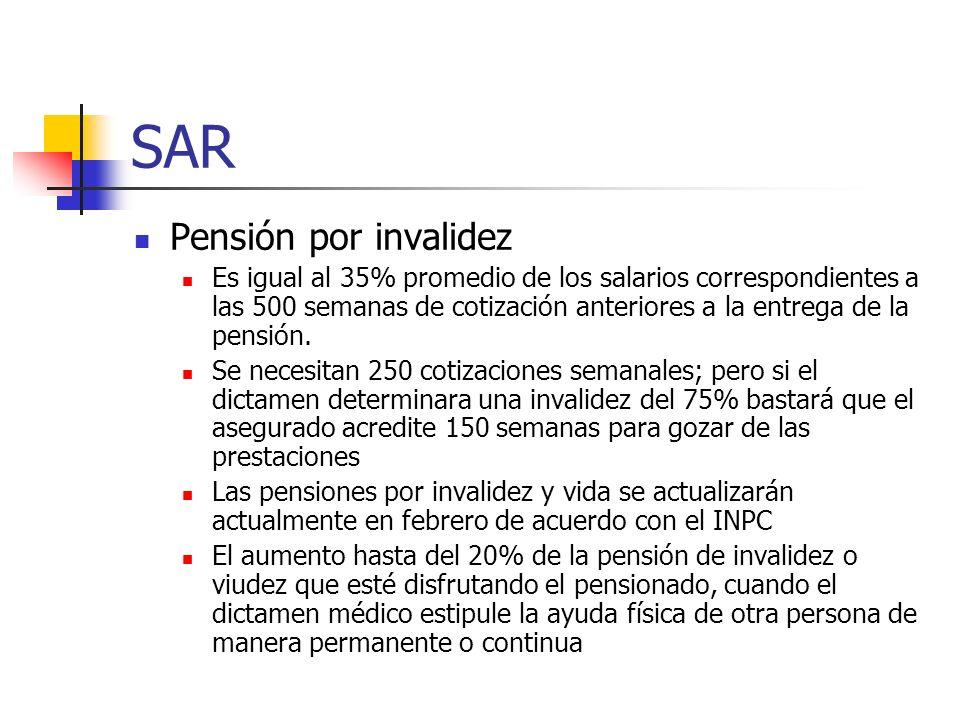 SAR Pensión por invalidez