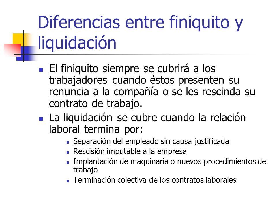 Diferencias entre finiquito y liquidación