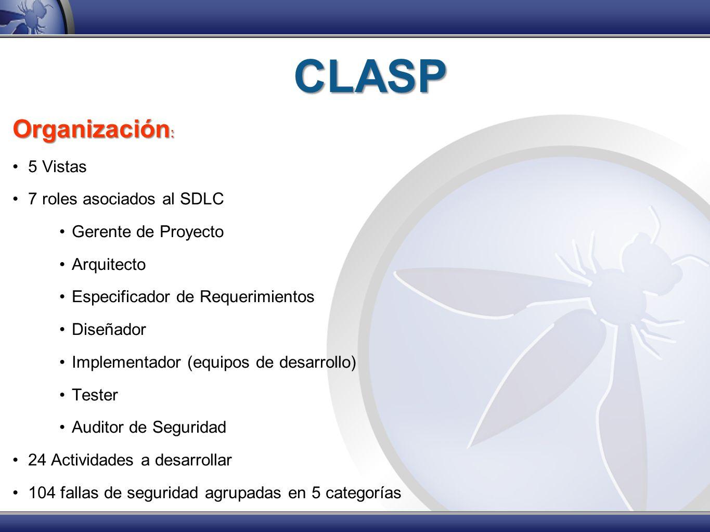 CLASP Organización: 5 Vistas 7 roles asociados al SDLC