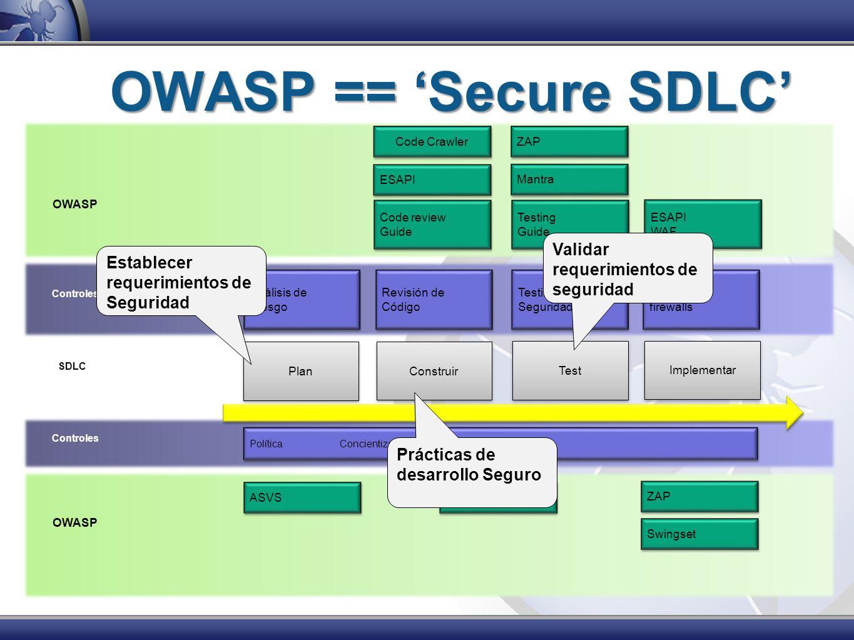 OWASP == 'Secure SDLC' Validar requerimientos de seguridad