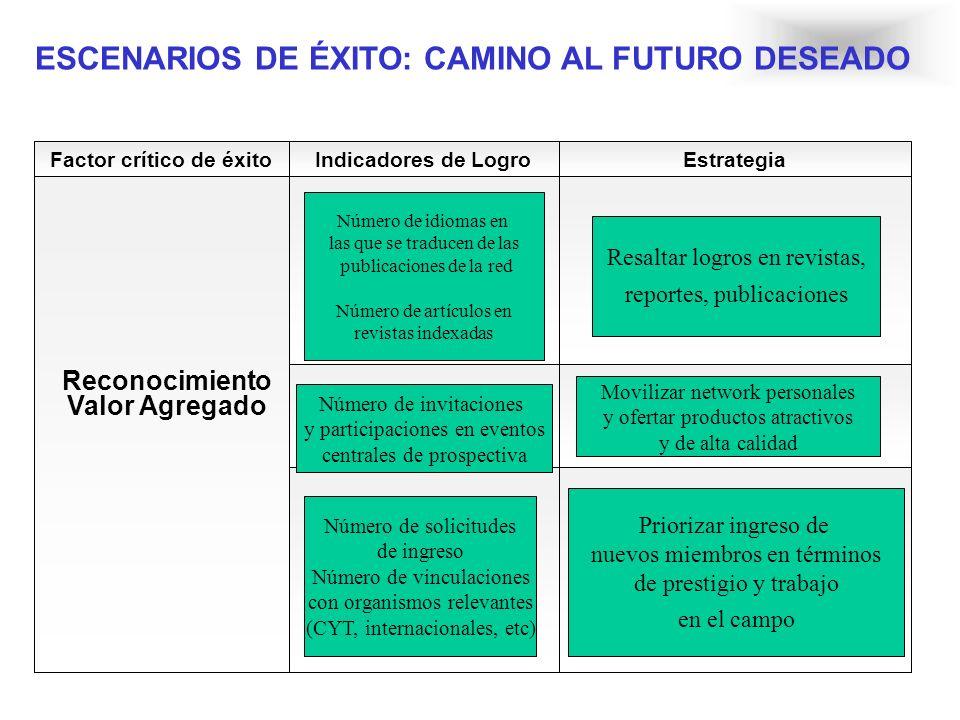 ESCENARIOS DE ÉXITO: CAMINO AL FUTURO DESEADO
