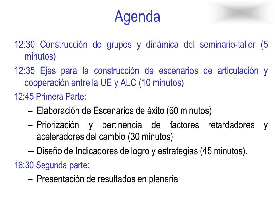 Agenda 12:30 Construcción de grupos y dinámica del seminario-taller (5 minutos)