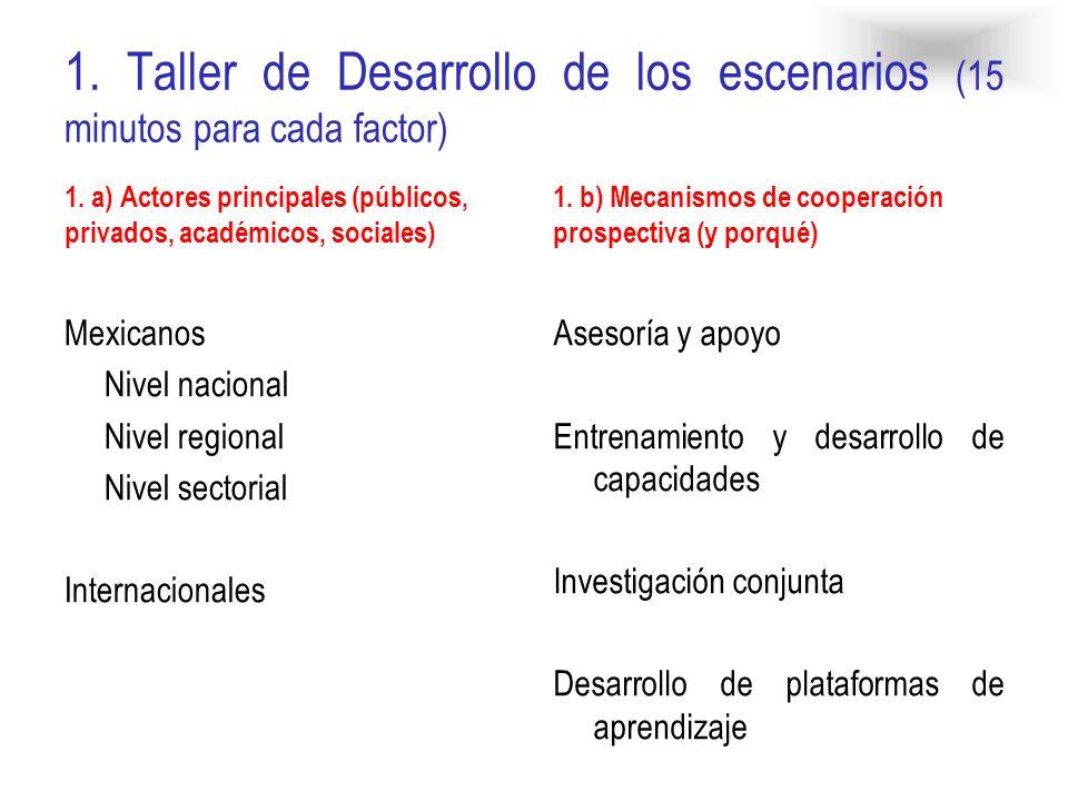 1. Taller de Desarrollo de los escenarios (15 minutos para cada factor)