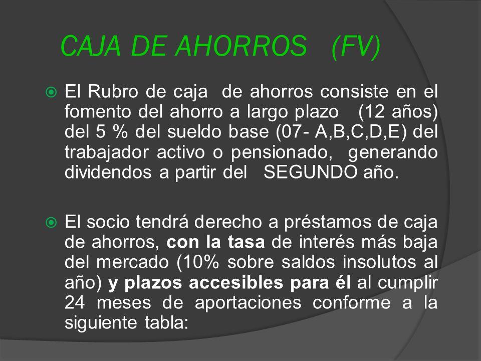 CAJA DE AHORROS (FV)