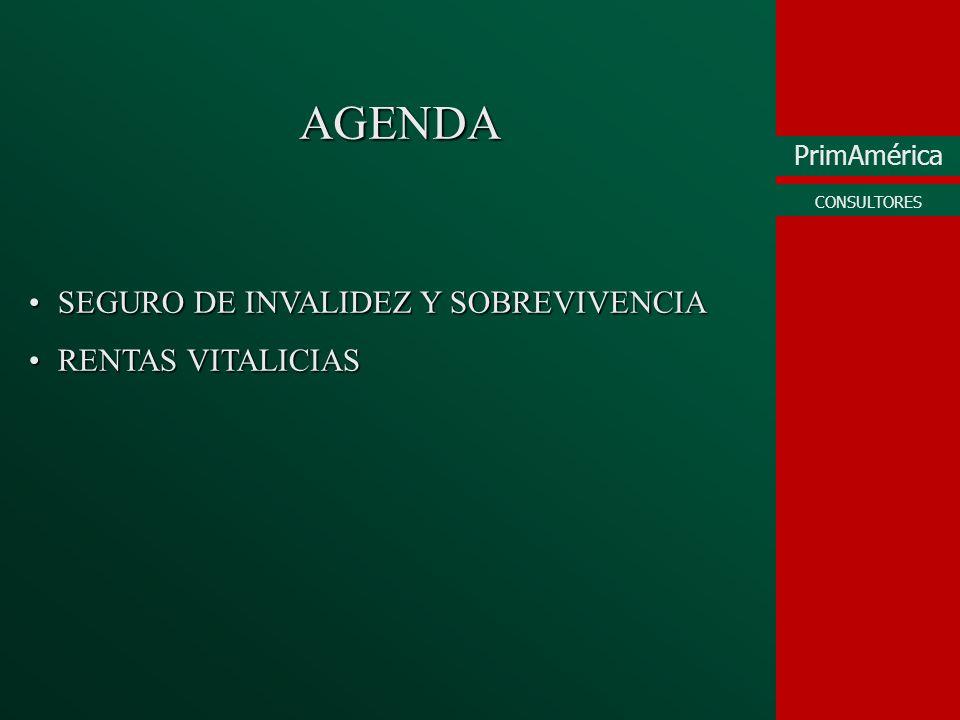 AGENDA SEGURO DE INVALIDEZ Y SOBREVIVENCIA RENTAS VITALICIAS
