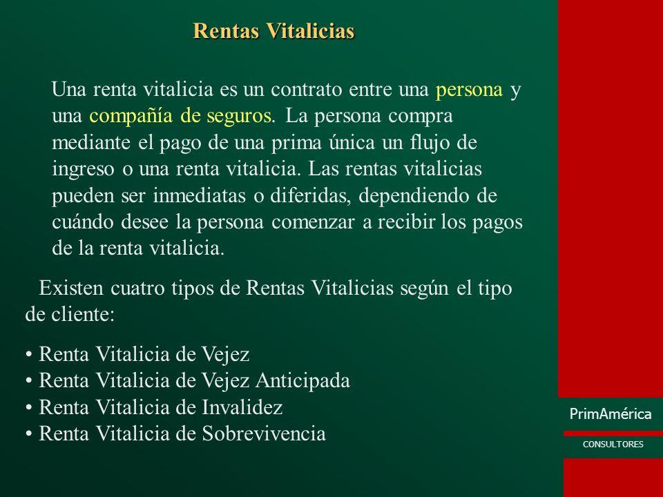Rentas Vitalicias