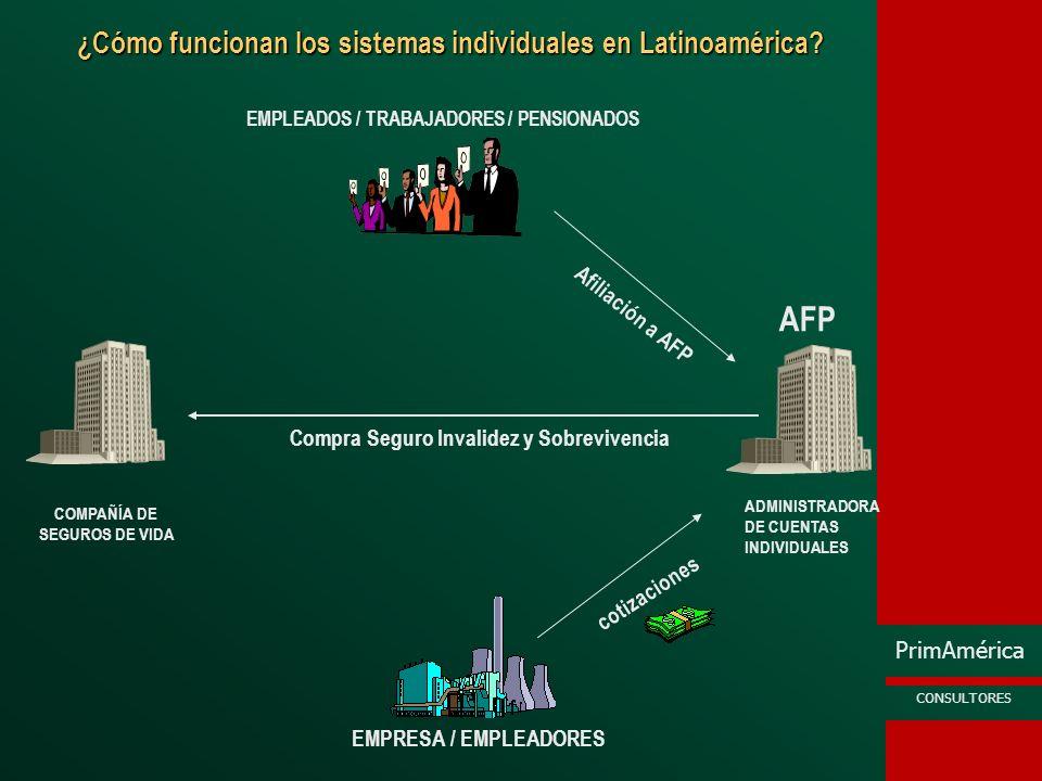 ¿Cómo funcionan los sistemas individuales en Latinoamérica