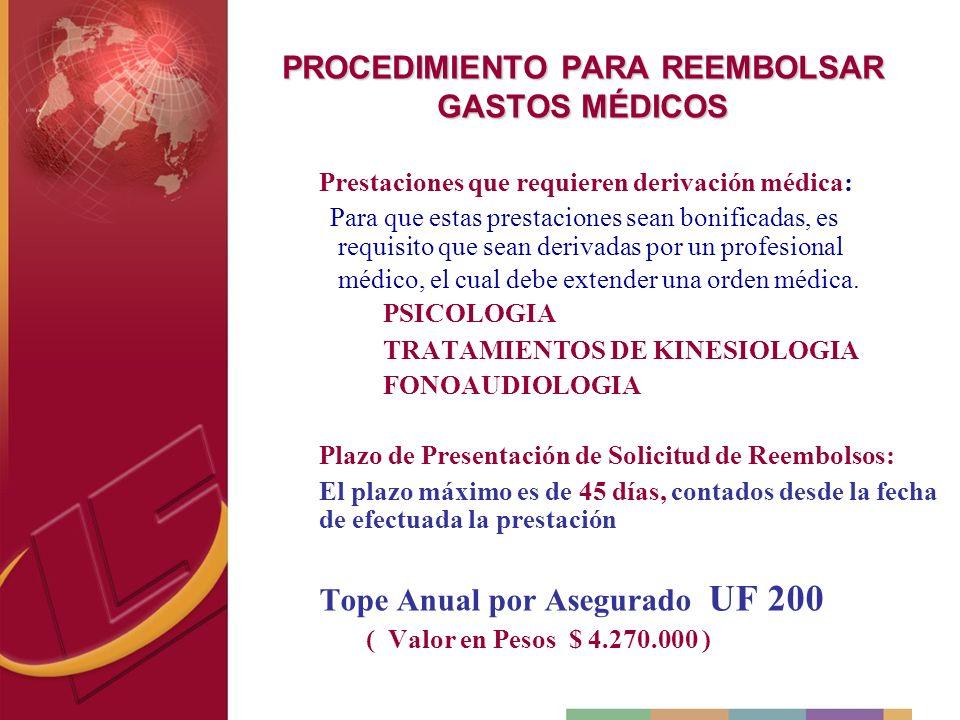 PROCEDIMIENTO PARA REEMBOLSAR GASTOS MÉDICOS