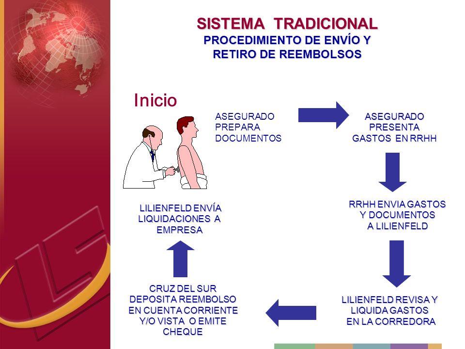 SISTEMA TRADICIONAL PROCEDIMIENTO DE ENVÍO Y RETIRO DE REEMBOLSOS