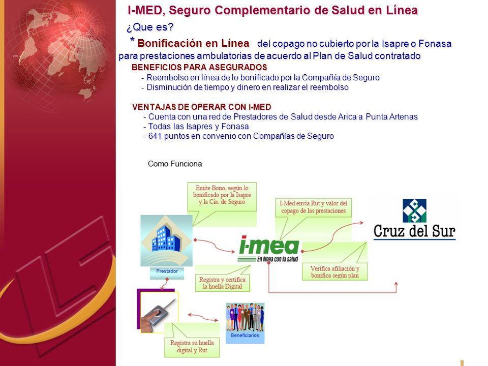 I-MED, Seguro Complementario de Salud en Línea ¿Que es