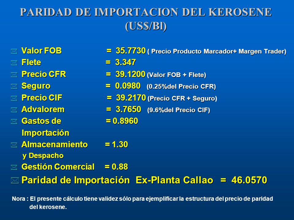 PARIDAD DE IMPORTACION DEL KEROSENE (US$/Bl)