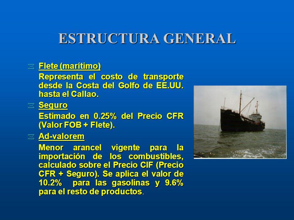 ESTRUCTURA GENERAL Flete (marítimo)